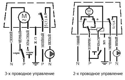 Электропривод шарового крана схема 64