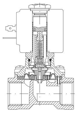 Клапан електромагнітний з примусовим підійманням мембрани (комбінованої дії)