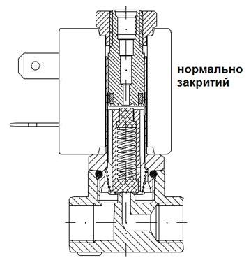 Триходовий електромагнітний клапан прямої дії нормально закритий