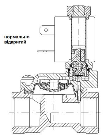 клапан електромагнітний непрямої дії нормально відкритий