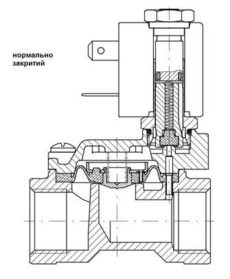 клапан електромагнітний непрямої дії нормально закритий