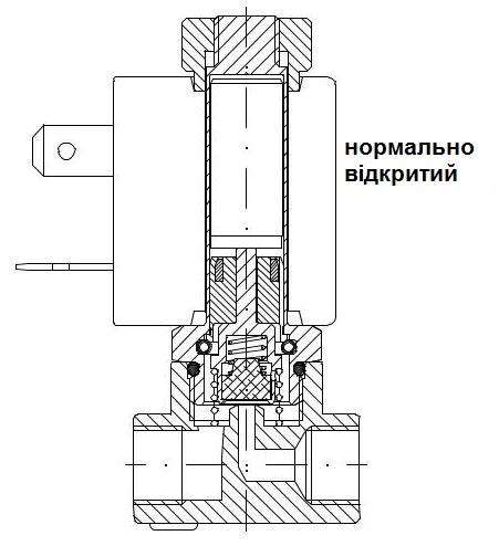 Клапан електромагнітний прямої дії нормально відкритий