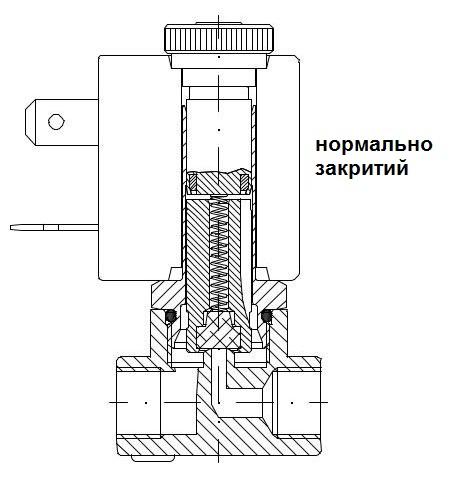 Клапан електромагнітний прямої дії нормально закритий
