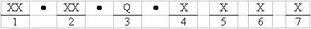 Структурная  схема обозначения  ШГРП